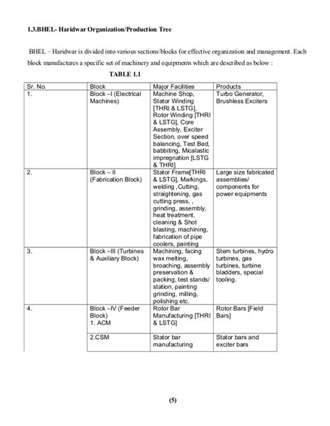 haas rs232 wiring diagram images cnc wiring diagram cnc introduction to cnc machines 1 slideshare