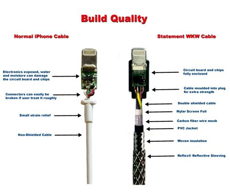 iphone 5 lightning wire diagram images iphone 5 lightning cable wiring diagram nodasystech com