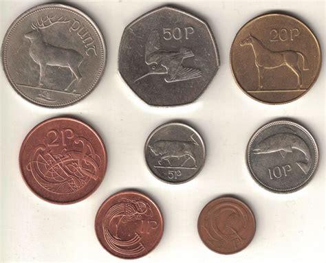 Irish Pound Money Management www moneymanagement trade