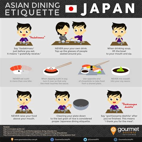 Japanese Dining Etiquette Important Table Manners