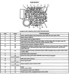 1998 jeep cherokee fuse diagram 1998 image wiring 1996 jeep cherokee laredo fuse box diagram 1996 auto wiring on 1998 jeep cherokee fuse diagram