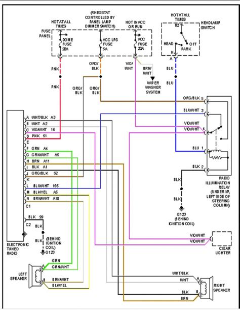Jeep Tj Wiring Diagram