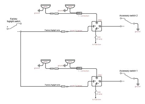 jeep wrangler headlight wiring diagram images jeep wrangler tj fog lights enable their use tmar