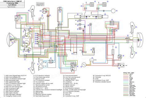 john deere sabre 1642 wiring diagram images john deere sabre john deere sabre wiring diagram nodasystech com