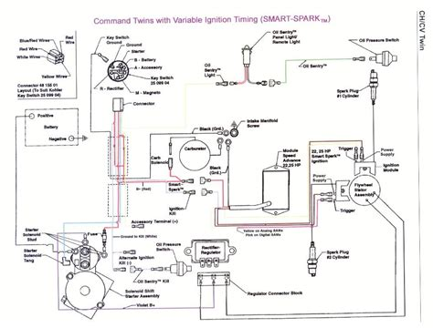 sabre wiring diagram help need an electrical diagram com the john john deere sabre wiring diagram images wiring john deere sabre wiring diagram allsuperabrasive