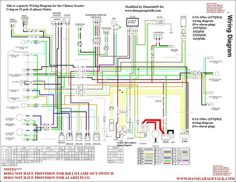 chinese 150cc scooter wiring diagram images chinese go kart jonway 150cc scooter wiring diagram jonway wiring