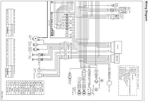 kawasaki mule wiring diagram kawasaki image kawasaki mule 2500 wiring diagram images wiring diagram kubota on kawasaki mule wiring diagram