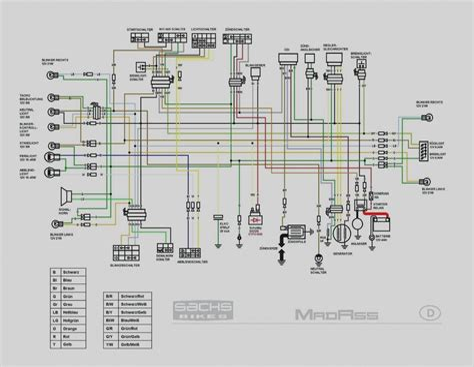 kazuma 110 atv wiring diagram images kazuma 110 wiring diagram kazuma wiring diagram and