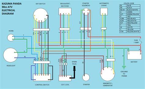 kazuma quad bike wiring diagram images atv wiring diagram cc kazuma atv wiring diagram kazuma wiring diagram and