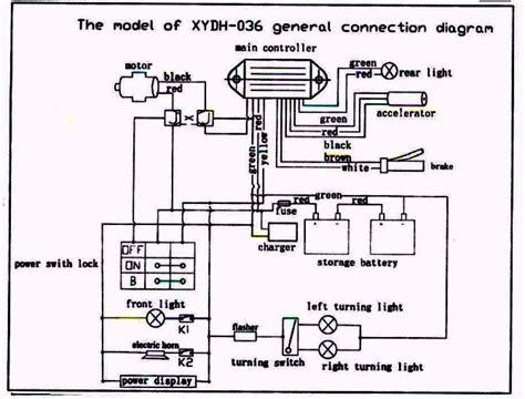 kazuma quad bike wiring diagram images atv wiring diagram cc kazuma falcon atv wiring diagram m e s c