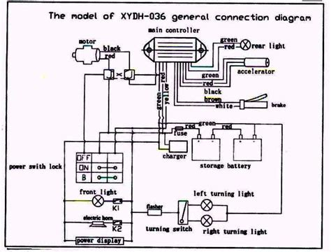 Kazuma 250 wiring diagram kazuma atv wiring diagram images similiar kazuma quad bike wiring diagram images atv wiring diagram cc kazuma meerkat 50cc atv wiring diagram asfbconference2016 Images