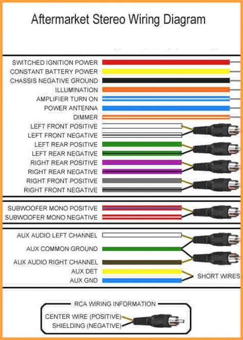 kenwood speaker wire diagram images kenwood car radio wire diagram car repair manuals and