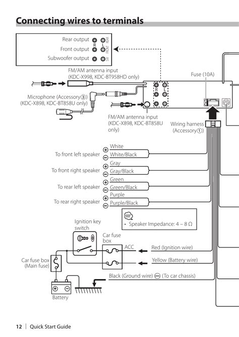 Delighted ddx7015 wiring diagram pictures inspiration electrical kenwood ddx7015 wiring diagram kenwood dnx5120 wiring diagram cheapraybanclubmaster Gallery