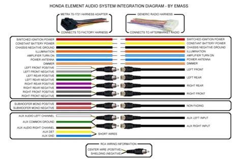kenwood car speaker wire colors images kenwood car stereo wiring kenwood speaker wiring harness colors kenwood wiring