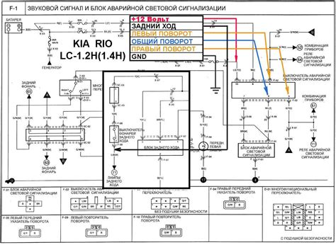 Kia Rio Wiring Diagram