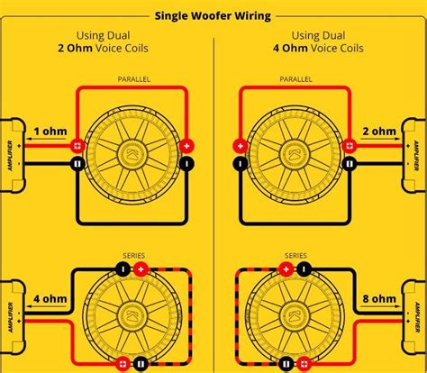 kicker cvr 2 ohm wiring diagram images kicker cvr wiring diagram kicker l7 2 ohm subs wiring diagram kicker wiring