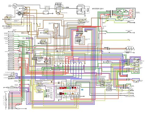 land rover 110 wiring diagram images land rover perentie wiring land rover defender 110 wiring diagram land get