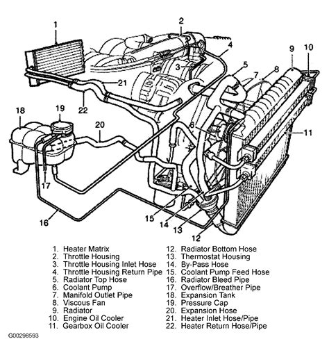 land rover series ii wiring diagram images central air schematic land rover discovery ii engine diagram land wiring