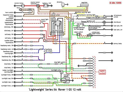 land rover discovery 1 radio wiring diagram images wiring land rover discovery radio wiring diagram land