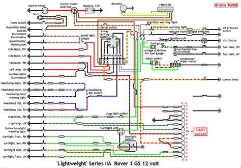 land rover series ii wiring diagram images central air schematic land rover series 3 wiring diagram