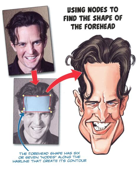 Learn to Draw Caricatures What is caricature