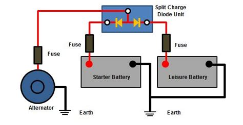 Leisure marine battery split charge systems 12 volt and 24v