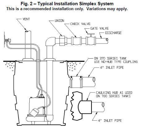 flygt float switch wiring diagram images liberty sump pump wiring diagram m e s c