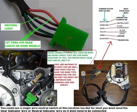 Lifan 250 Wiring Diagram Photo Album - Wiring diagram schematic