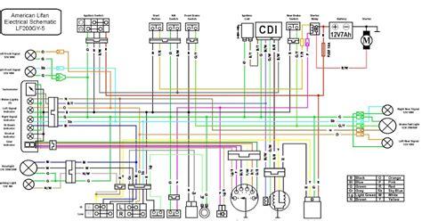 lifan 250 atv wiring diagram images loncin 250 des photoa des lifan 250 wiring diagram car electrical wiring diagrams