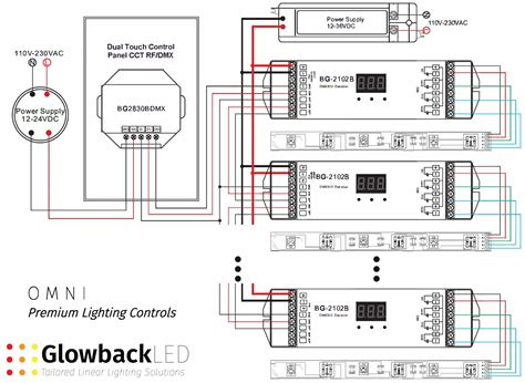 wiring diagram for lighting control panel images wiring a plc lighting control panel wiring lighting wiring diagram