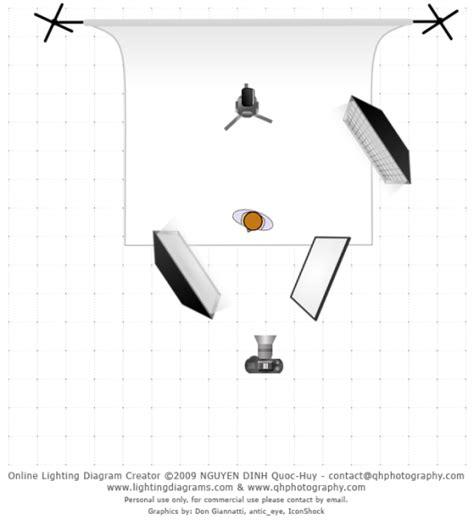 Lighting Diagram Headshots