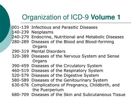 List of ICD 9 codes 390 459 diseases of the circulatory