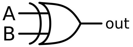 Logic gate Wikipedia