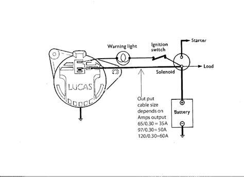 lucas 18 acr alternator wiring diagram images lucas acr lucas alternator wiring diagram allsuperabrasive