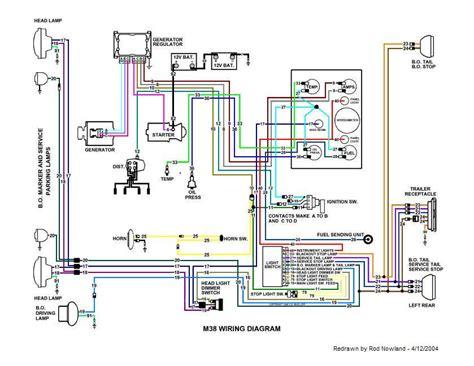 M38 Jeep Wiring Diagram