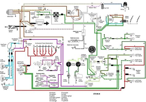 wiring diagram mgb wiring diagrams mgb wiring diagram mgb wiring diagrams