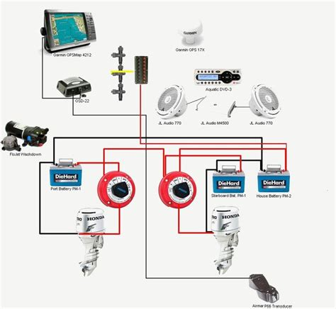 guest marine battery switch wiring diagram images marine battery marine battery wiring the wiring diagram