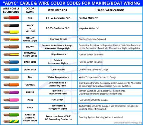 yamaha outboard wiring color code yamaha image marine tachometer wiring diagram images vdo clock wiring vdo on yamaha outboard wiring color code