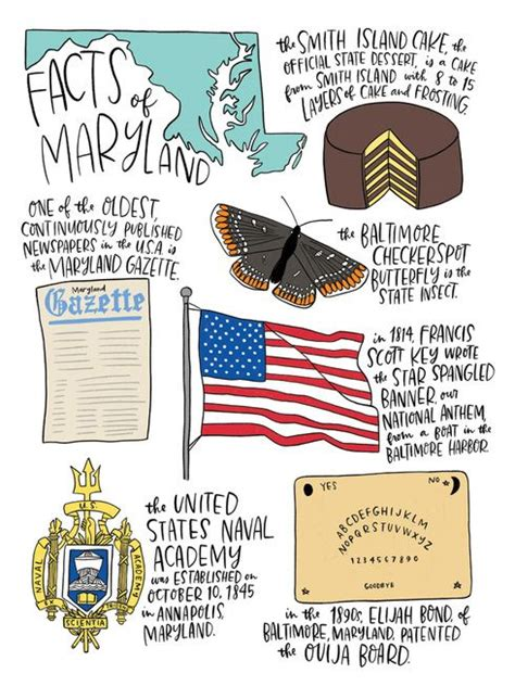 Maryland Unit of Study Learning Games Printables