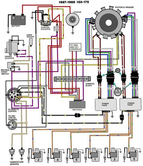 outboard motor boat wiring diagram images 1000 ideas about boat mastertech marine evinrude johnson outboard wiring diagrams