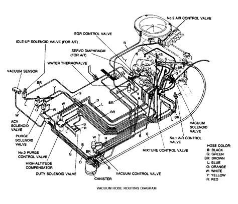 1991 mazda rx7 wiring diagram images mazda rx 8 engine design mazda b2200 vacuum diagrams mazdaruckin