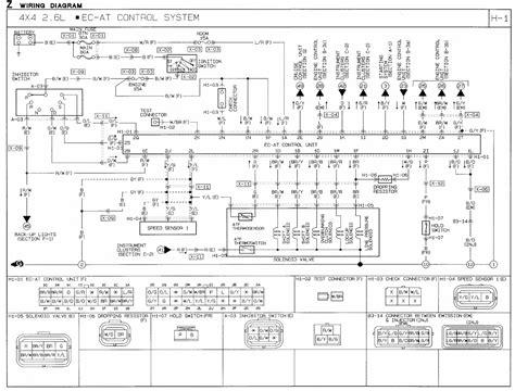 Mazda Wiring Diagrams