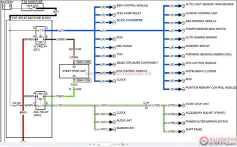 mazda protege radio wiring diagram images wiring diagram for mazda wiring diagrams schematics