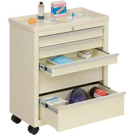 Medical Maintenance Carts GlobalIndustrial