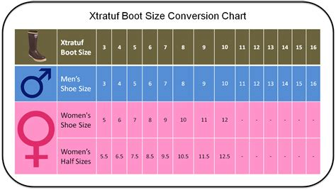 Men Women s Shoe Size Conversion Chart