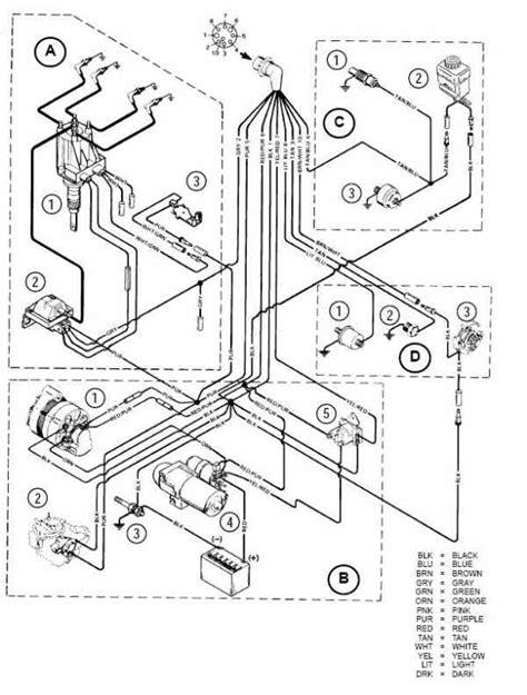mercruiser trim pump wiring mercruiser image mercruiser trim switch wiring diagram images outboard wiring on mercruiser trim pump wiring