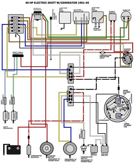 mercury outboard trim wiring diagram mercury image 115 mercury outboard wiring diagram images on mercury outboard trim wiring diagram