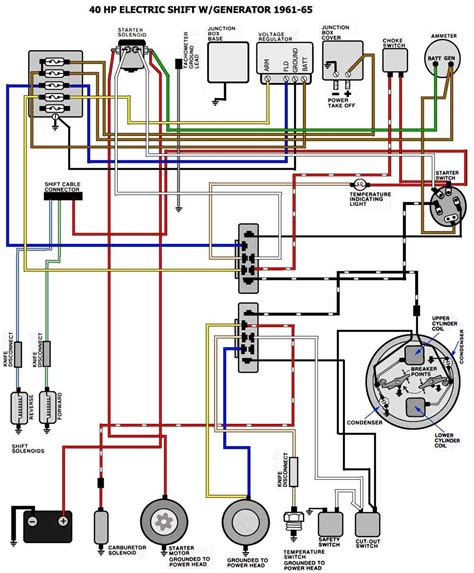 wiring diagram for outboard ignition switch images wiring diagram mercury ignition switch wiring diagram mercury