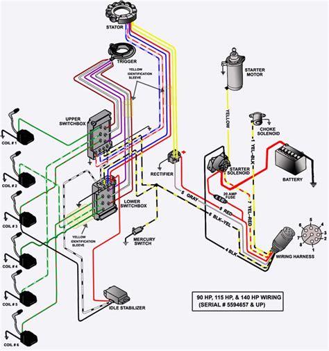 Phenomenal Mercury Mariner Wiring Diagram Ignition Wiring Diagram Mercury Wiring 101 Capemaxxcnl