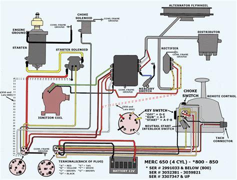 mercury marine wiring diagram images 60 hp johnson outboard mercury outboard wiring harness diagram lilyaeron